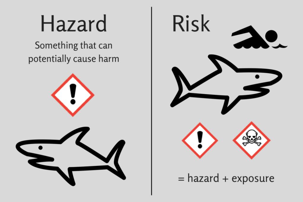rischio-pericolo